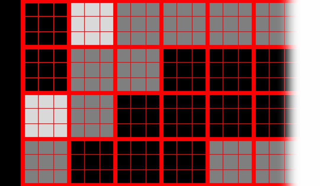 3×3のCSSピクセル