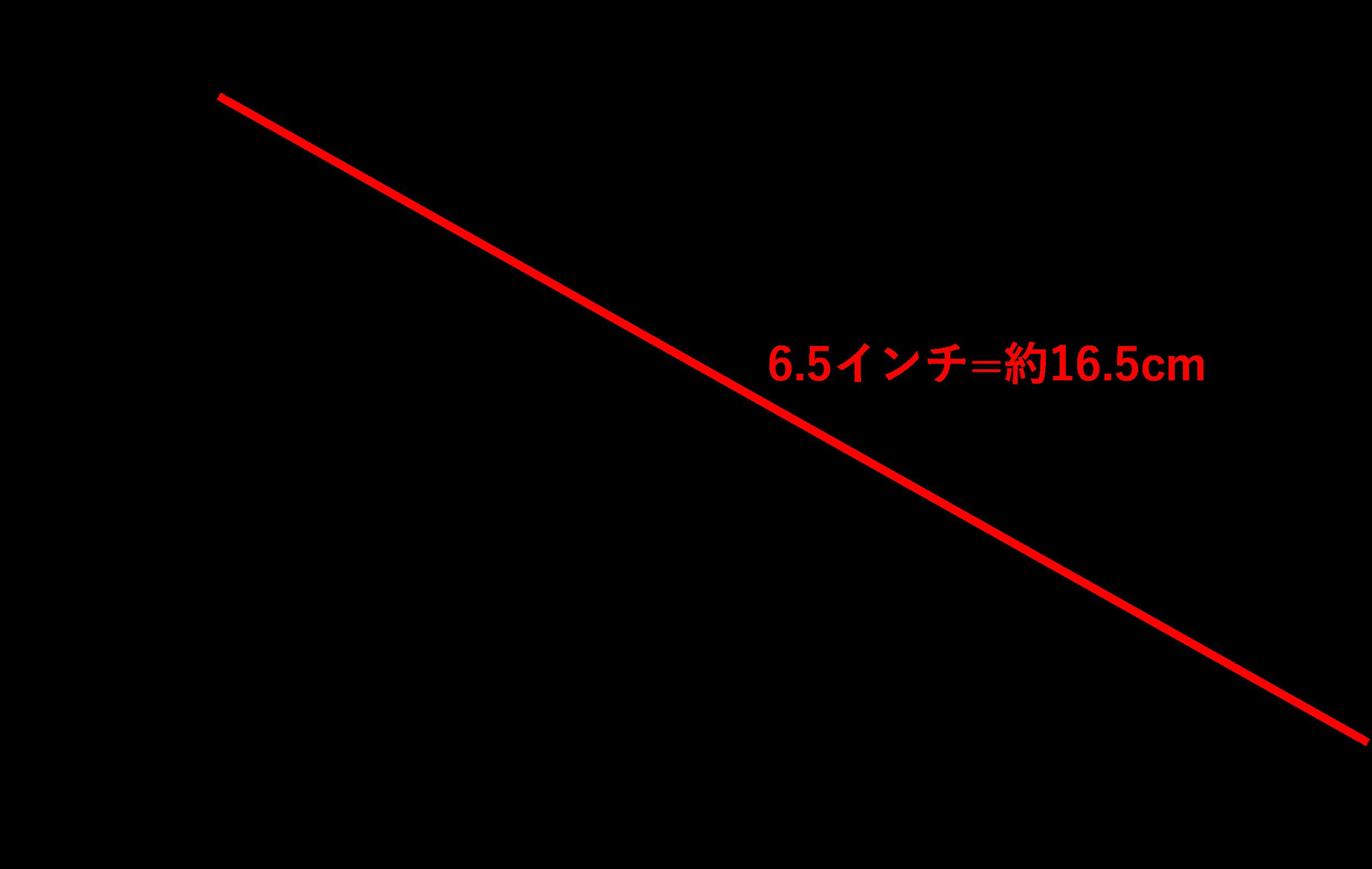 対角線スクリーンサイズ