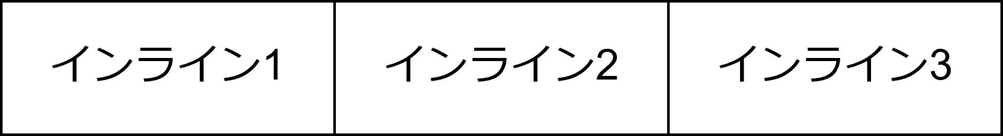 インライン